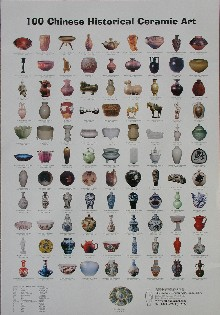 Poster, 100 Images of Chinese Historical Ceramic Art